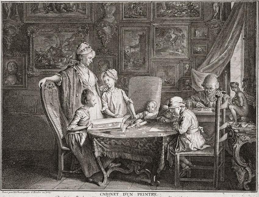 Cabinet d'un peintre, 1771